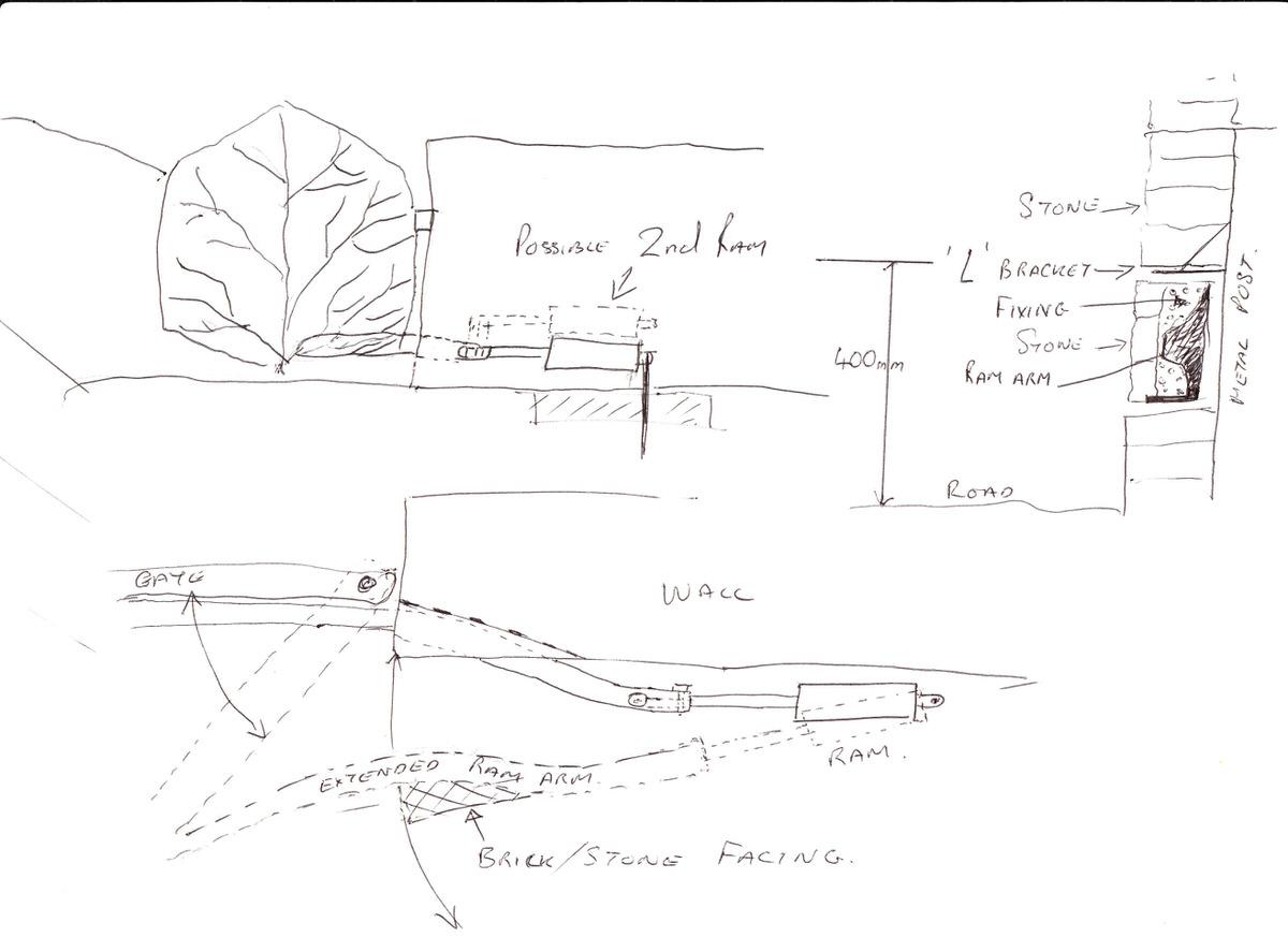 skeleton leaf gates security ram drawings by Mark Reed
